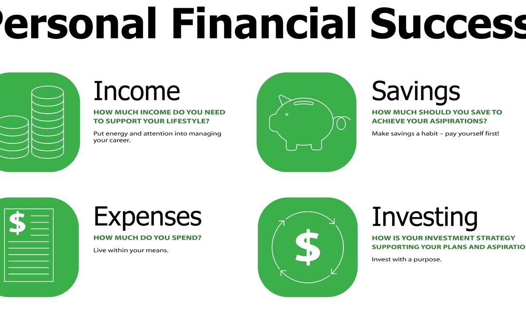 4 Pillars of Personal Financial Success